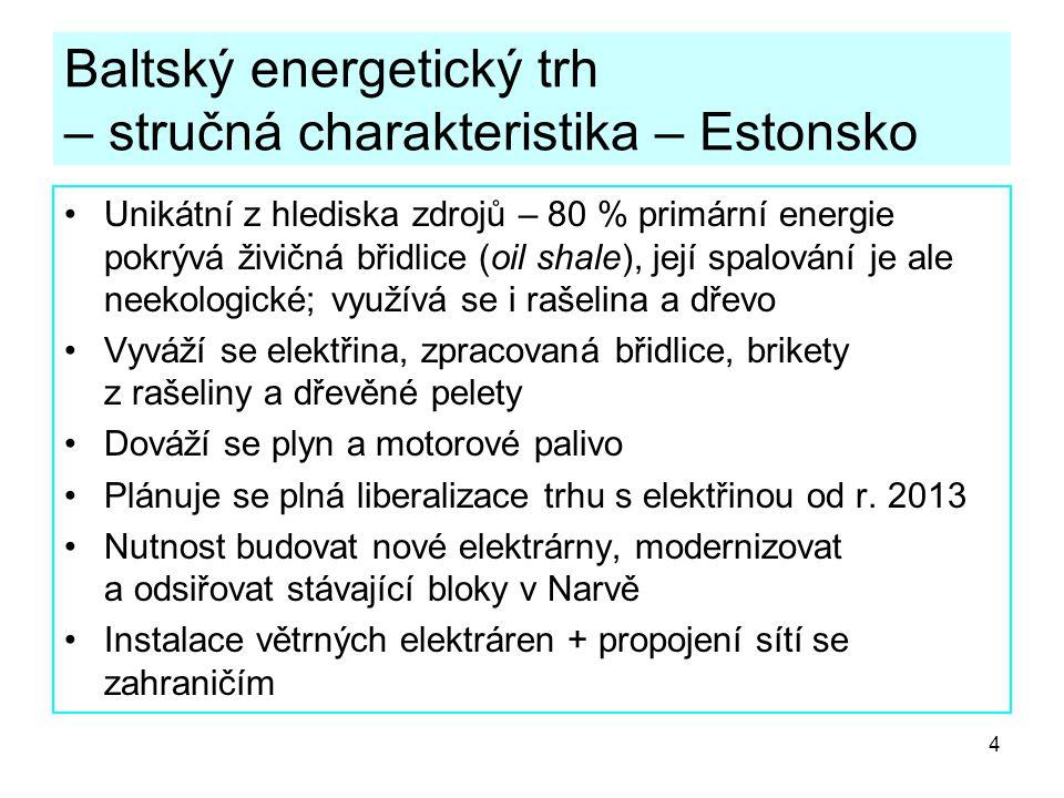 4 Baltský energetický trh – stručná charakteristika – Estonsko Unikátní z hlediska zdrojů – 80 % primární energie pokrývá živičná břidlice (oil shale), její spalování je ale neekologické; využívá se i rašelina a dřevo Vyváží se elektřina, zpracovaná břidlice, brikety z rašeliny a dřevěné pelety Dováží se plyn a motorové palivo Plánuje se plná liberalizace trhu s elektřinou od r.