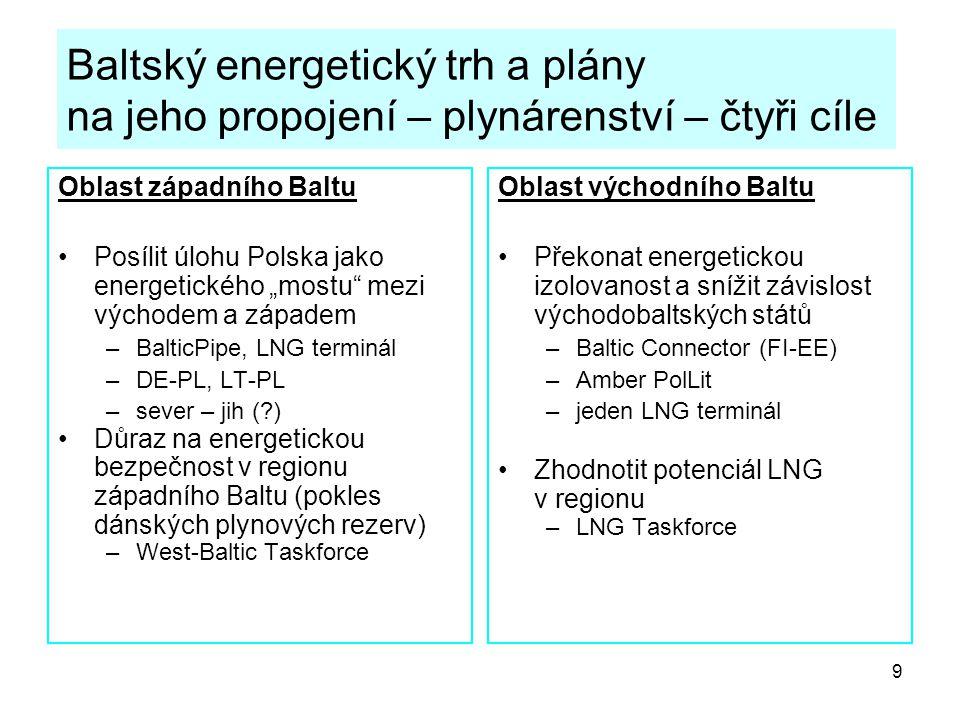 """9 Baltský energetický trh a plány na jeho propojení – plynárenství – čtyři cíle Oblast západního Baltu Posílit úlohu Polska jako energetického """"mostu mezi východem a západem –BalticPipe, LNG terminál –DE-PL, LT-PL –sever – jih (?) Důraz na energetickou bezpečnost v regionu západního Baltu (pokles dánských plynových rezerv) –West-Baltic Taskforce Oblast východního Baltu Překonat energetickou izolovanost a snížit závislost východobaltských států –Baltic Connector (FI-EE) –Amber PolLit –jeden LNG terminál Zhodnotit potenciál LNG v regionu –LNG Taskforce"""