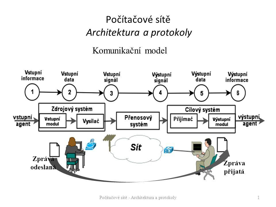 """Zdrojový systém poskytuje a provádí – Přístup uživatele k síťové službě prostřednictvím aplikačního programu – Vytvoření datové """"zprávy – Formátování dat do dohodnutého tvaru – """"paket – Zajištění přesunu paketů mezi vzdálenými procesy – Zajištění přenosu paketů mezi vzdálenými koncovými zařízeními - počítači (adresace, směrování) – Zajištění vyslání """"rámců do datového spoje, ke kterému je připojen cílový systém (identifikace odesílatele a příjemce rámce, řízení spoje) – Kódování, modulace, vyslání """"signálu do přenosového média Počítačové sítě - Architektura a protokoly2 Komunikační proces ve funkčních vrstvách Počítačové sítě Architektura a protokoly"""