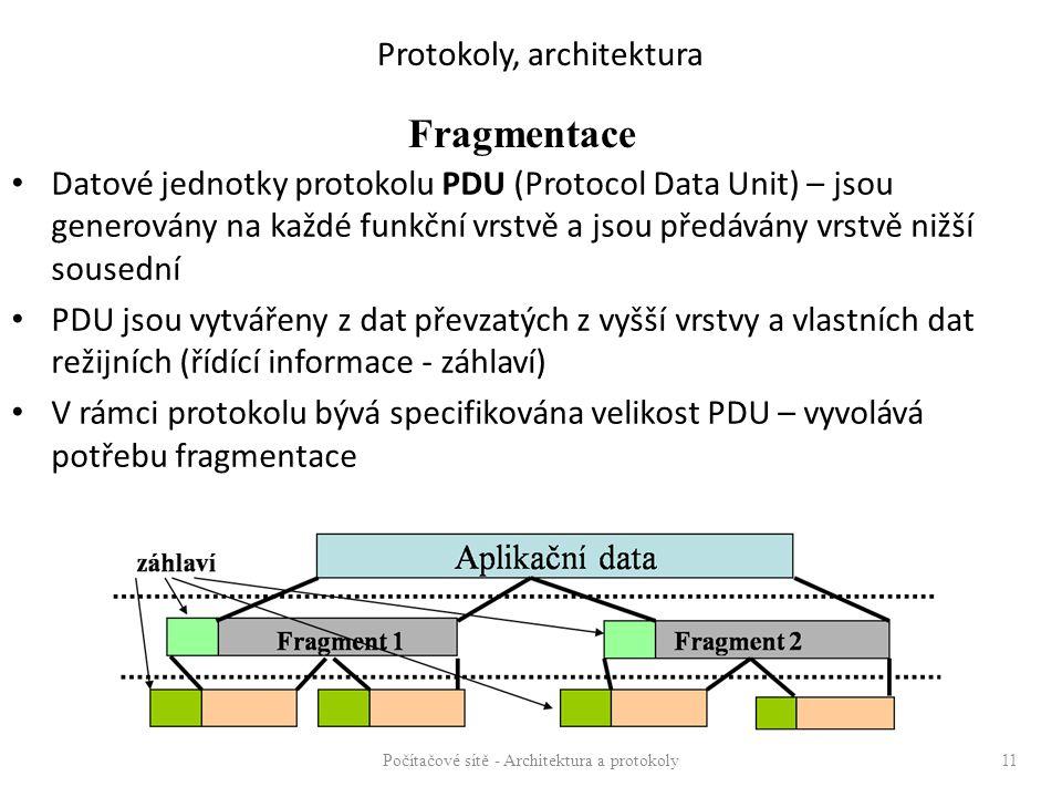 Protokoly, architektura Datové jednotky protokolu PDU (Protocol Data Unit) – jsou generovány na každé funkční vrstvě a jsou předávány vrstvě nižší sousední PDU jsou vytvářeny z dat převzatých z vyšší vrstvy a vlastních dat režijních (řídící informace - záhlaví) V rámci protokolu bývá specifikována velikost PDU – vyvolává potřebu fragmentace Počítačové sítě - Architektura a protokoly 11 Fragmentace
