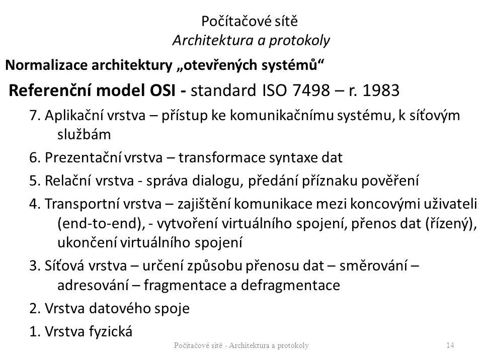 """Počítačové sítě Architektura a protokoly Normalizace architektury """"otevřených systémů Referenční model OSI - standard ISO 7498 – r."""