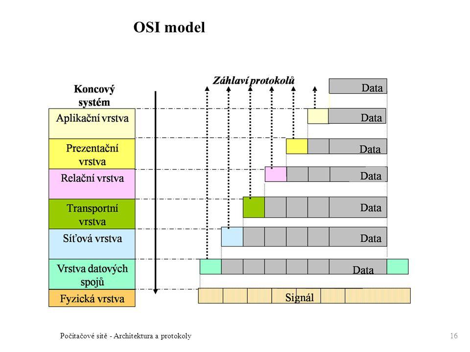 Počítačové sítě - Architektura a protokoly 16 OSI model