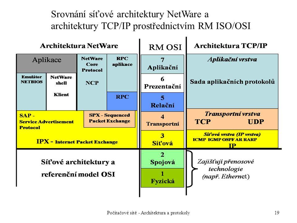 Počítačové sítě - Architektura a protokoly19 Srovnání síťové architektury NetWare a architektury TCP/IP prostřednictvím RM ISO/OSI