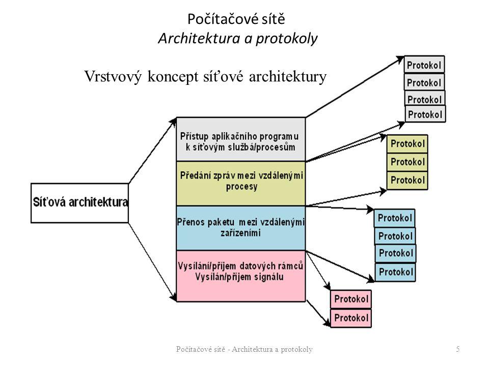 5 Počítačové sítě Architektura a protokoly Vrstvový koncept síťové architektury