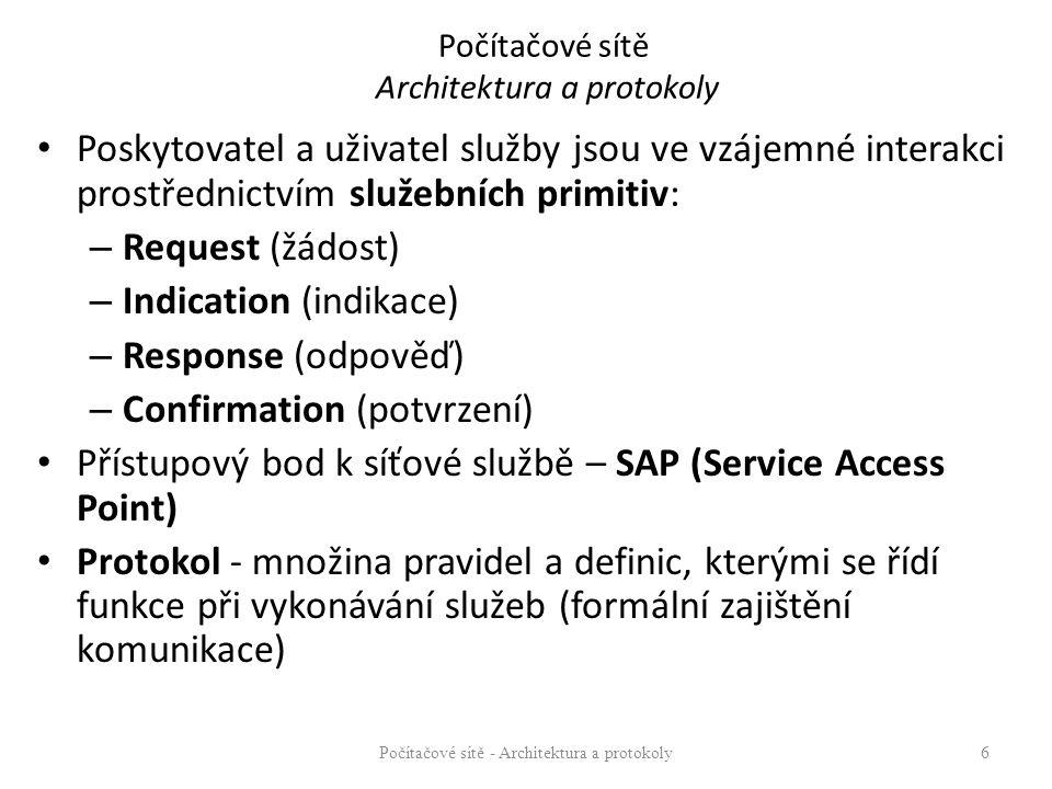 Počítačové sítě Architektura a protokoly Poskytovatel a uživatel služby jsou ve vzájemné interakci prostřednictvím služebních primitiv: – Request (žádost) – Indication (indikace) – Response (odpověď) – Confirmation (potvrzení) Přístupový bod k síťové službě – SAP (Service Access Point) Protokol - množina pravidel a definic, kterými se řídí funkce při vykonávání služeb (formální zajištění komunikace) Počítačové sítě - Architektura a protokoly6