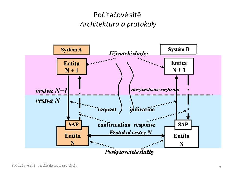 Počítačové sítě Protokoly, architektura Entity ve stejnolehlých vrstvách partnerských systému spolu komunikují prostřednictvím protokolů po virtuálních spojích Virtuální spoje – jsou jednosměrné a po předání zprávy se ukončí (pro služby nespojované) – jsou obousměrné a řízené (pro služby spojované) V mezilehlých zařízení, kterými zprávy sítí procházejí (směrovače), nejsou implementovány vyšší vrstvy (transportní, relační, prezentační, aplikační) Počítačové sítě - Architektura a protokoly18