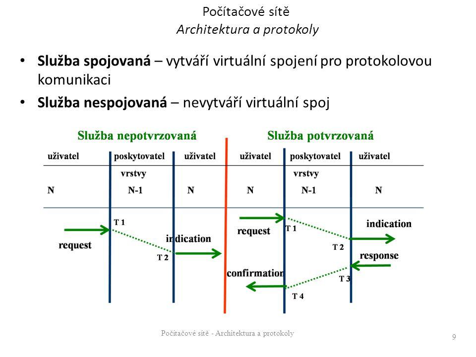 Počítačové sítě Architektura a protokoly Služba spojovaná – vytváří virtuální spojení pro protokolovou komunikaci Služba nespojovaná – nevytváří virtuální spoj Počítačové sítě - Architektura a protokoly 9