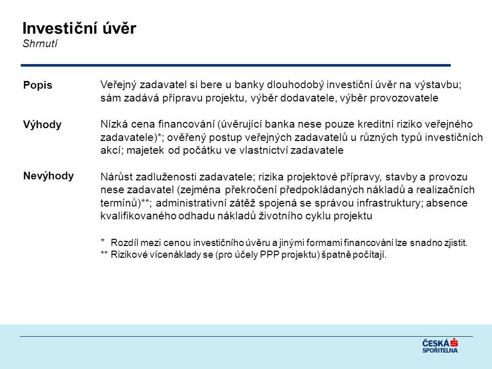 Investiční úvěr Shrnutí Veřejný zadavatel si bere u banky dlouhodobý investiční úvěr na výstavbu; sám zadává přípravu projektu, výběr dodavatele, výběr provozovatele Nízká cena financování (úvěrující banka nese pouze kreditní riziko veřejného zadavatele)*; ověřený postup veřejných zadavatelů u různých typů investičních akcí; majetek od počátku ve vlastnictví zadavatele Nárůst zadluženosti zadavatele; rizika projektové přípravy, stavby a provozu nese zadavatel (zejména překročení předpokládaných nákladů a realizačních termínů)**; administrativní zátěž spojená se správou infrastruktury; absence kvalifikovaného odhadu nákladů životního cyklu projektu * Rozdíl mezi cenou investičního úvěru a jinými formami financování lze snadno zjistit.