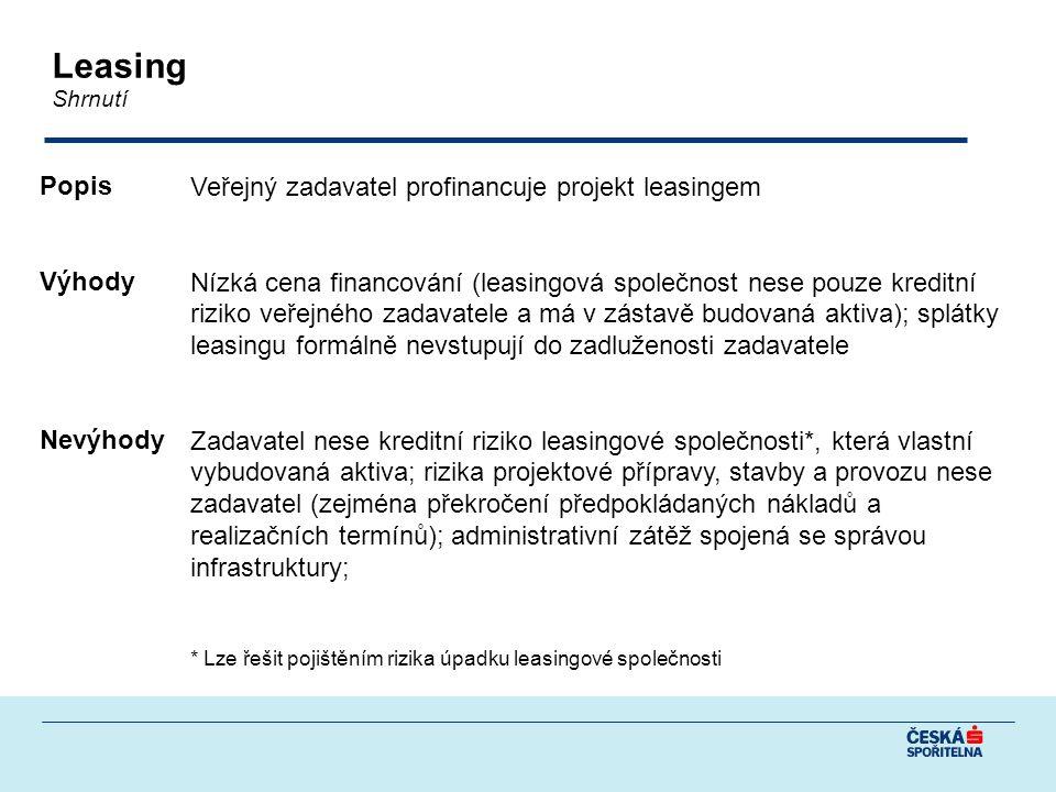 Leasing Shrnutí Veřejný zadavatel profinancuje projekt leasingem Nízká cena financování (leasingová společnost nese pouze kreditní riziko veřejného zadavatele a má v zástavě budovaná aktiva); splátky leasingu formálně nevstupují do zadluženosti zadavatele Zadavatel nese kreditní riziko leasingové společnosti*, která vlastní vybudovaná aktiva; rizika projektové přípravy, stavby a provozu nese zadavatel (zejména překročení předpokládaných nákladů a realizačních termínů); administrativní zátěž spojená se správou infrastruktury; * Lze řešit pojištěním rizika úpadku leasingové společnosti Popis Výhody Nevýhody