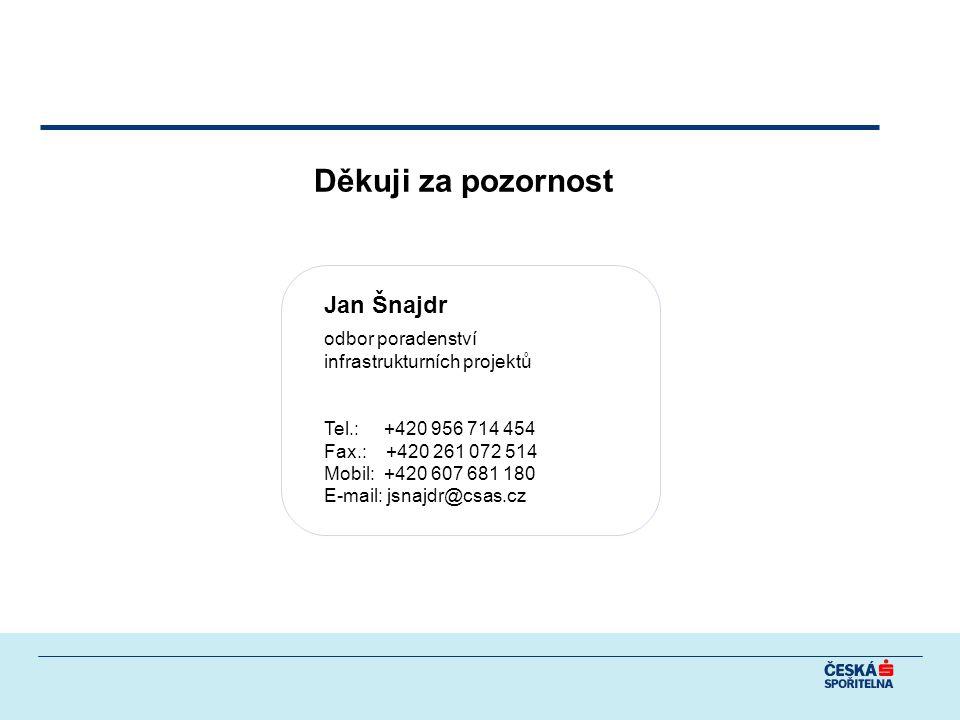 Děkuji za pozornost Jan Šnajdr odbor poradenství infrastrukturních projektů Tel.: +420 956 714 454 Fax.: +420 261 072 514 Mobil: +420 607 681 180 E-mail: jsnajdr@csas.cz