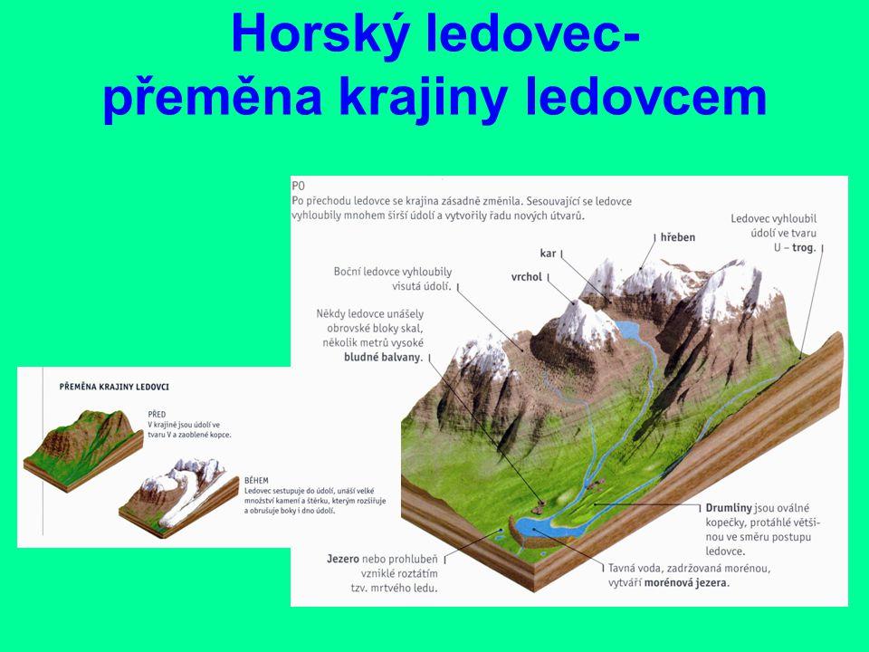 Horský ledovec tvary související s jeho činností Horský ledovec využívá původní říční síť a přetváří ji.