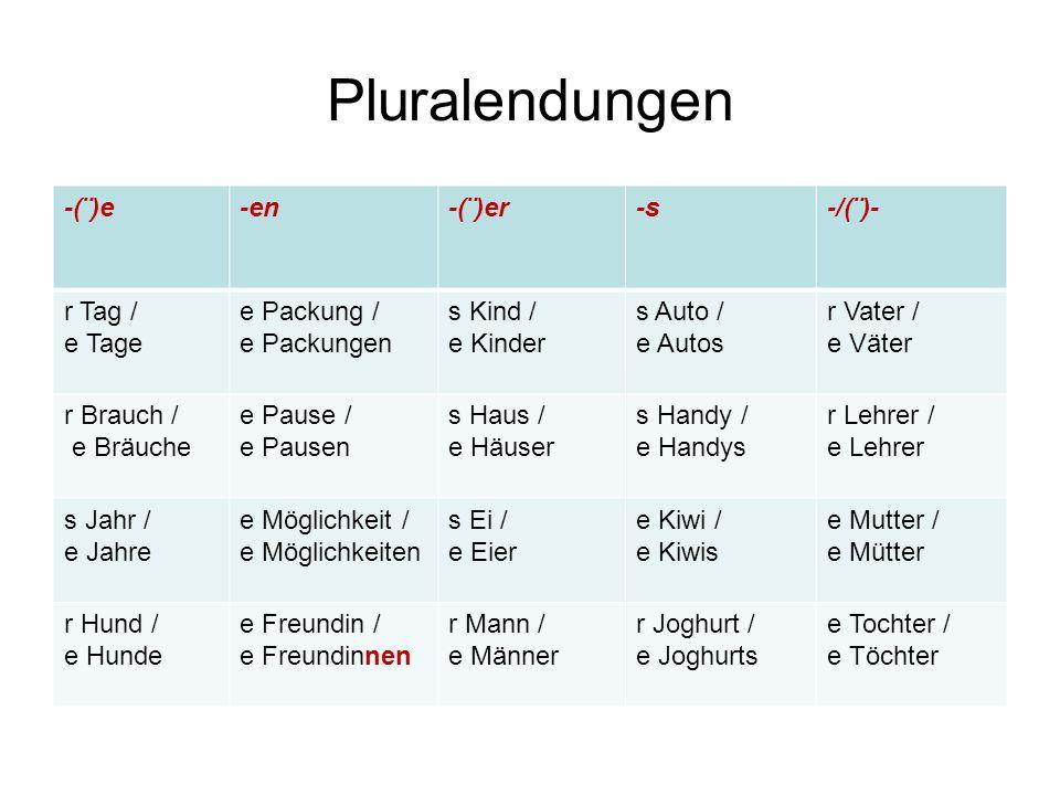 Pluralendungen -(¨)e-en-(¨)er-s-/(¨)- r Tag / e Tage e Packung / e Packungen s Kind / e Kinder s Auto / e Autos r Vater / e Väter r Brauch / e Bräuche