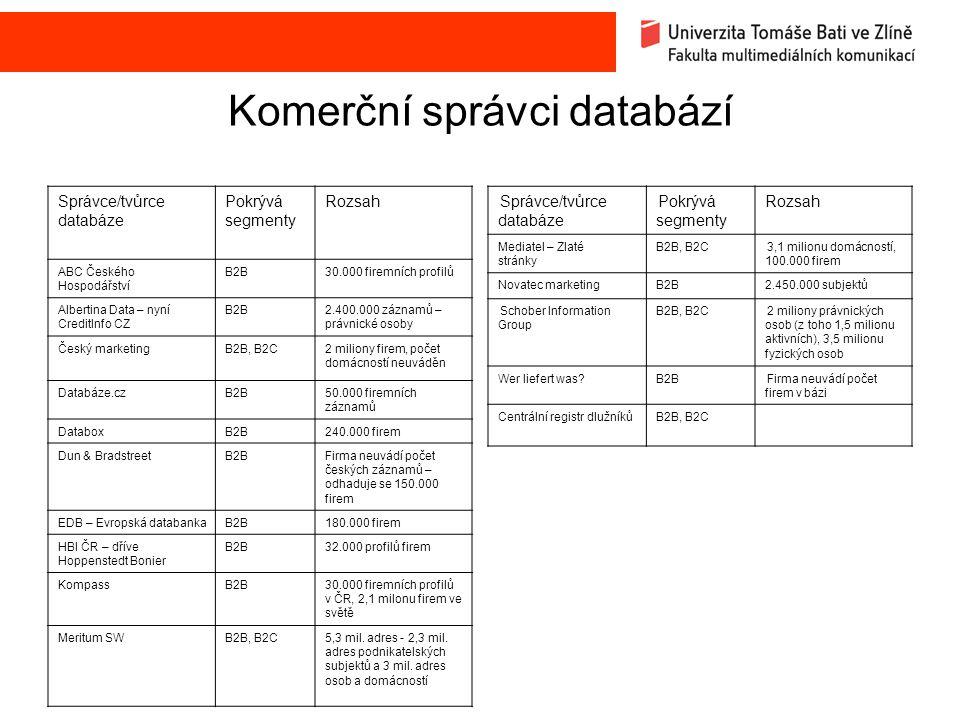 Komerční správci databází Správce/tvůrce databáze Pokrývá segmenty Rozsah Mediatel – Zlaté stránky B2B, B2C3,1 milionu domácností, 100.000 firem Novat