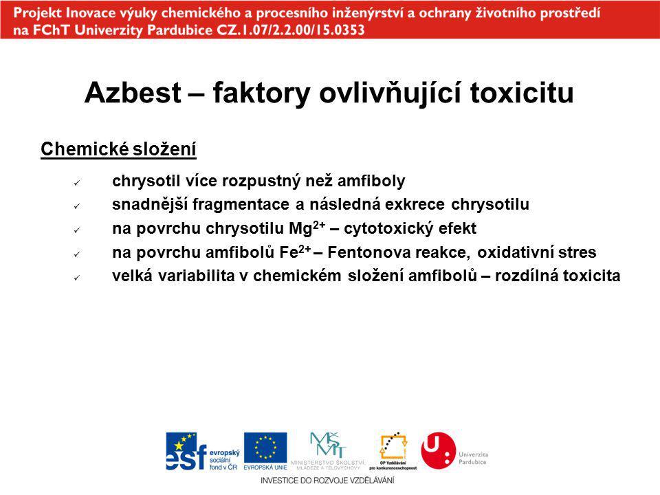 Azbest – faktory ovlivňující toxicitu Chemické složení chrysotil více rozpustný než amfiboly snadnější fragmentace a následná exkrece chrysotilu na po