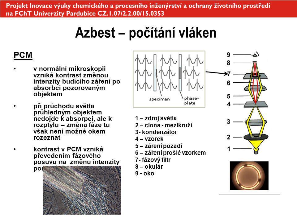 Azbest – počítání vláken PCM v normální mikroskopii vzniká kontrast změnou intenzity budícího záření po absorbci pozorovaným objektem při průchodu svě