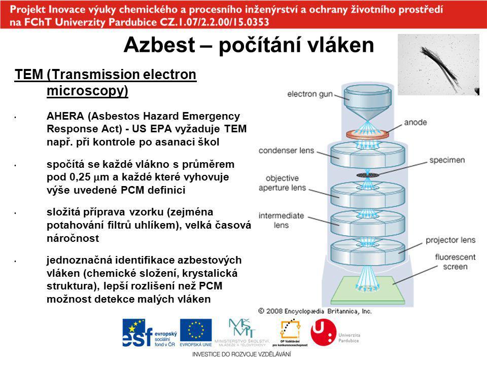 Azbest – počítání vláken TEM (Transmission electron microscopy) AHERA (Asbestos Hazard Emergency Response Act) - US EPA vyžaduje TEM např. při kontrol