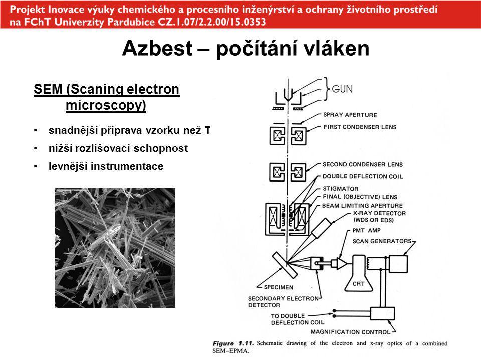 Azbest – počítání vláken SEM (Scaning electron microscopy) snadnější příprava vzorku než TEM nižší rozlišovací schopnost levnější instrumentace