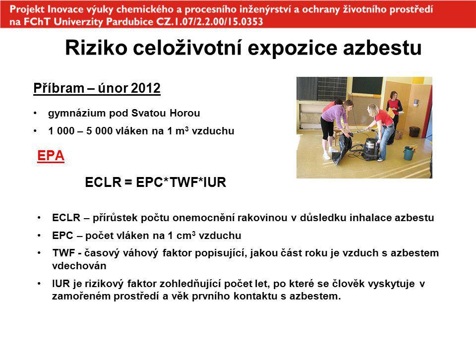 Riziko celoživotní expozice azbestu Příbram – únor 2012 gymnázium pod Svatou Horou 1 000 – 5 000 vláken na 1 m 3 vzduchu EPA ECLR = EPC*TWF*IUR ECLR –