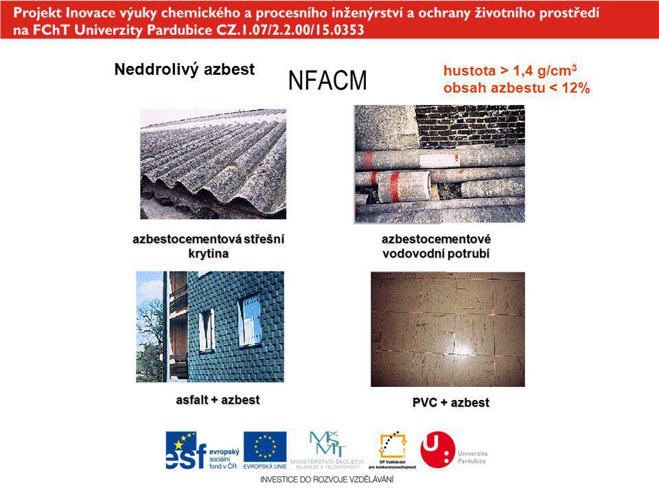 Neddrolivý azbest hustota > 1,4 g/cm 3 obsah azbestu < 12%