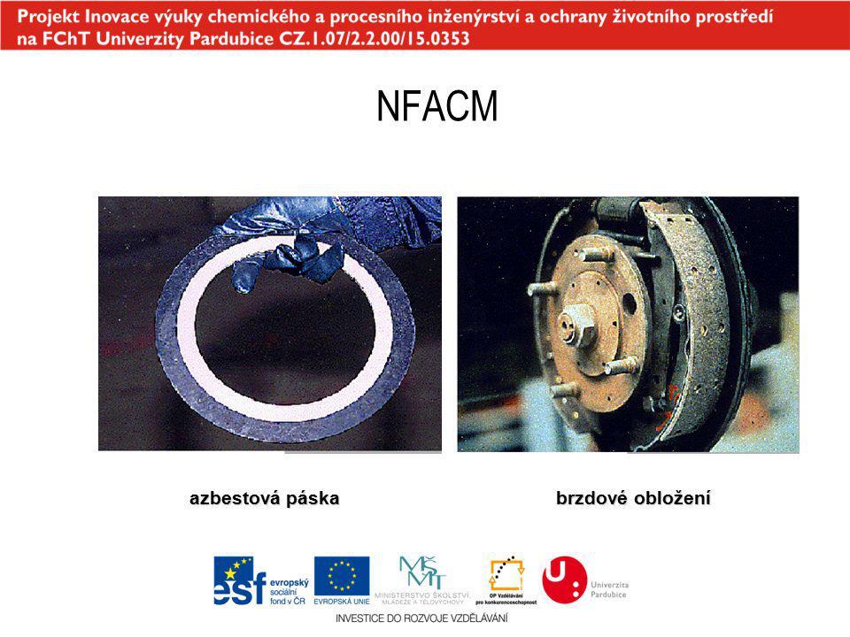NFACM Asbestos tesnilo??? brzdové obložení azbestová páska