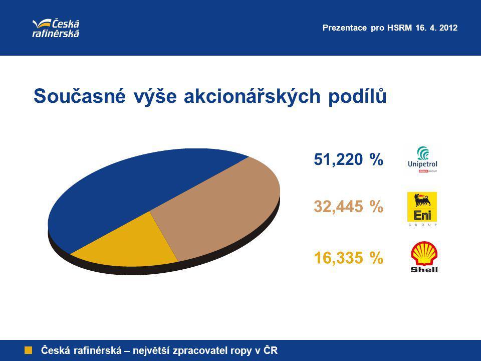 Současné výše akcionářských podílů 51,220 % 32,445 % 16,335 % Česká rafinérská – největší zpracovatel ropy v ČR Prezentace pro HSRM 16. 4. 2012
