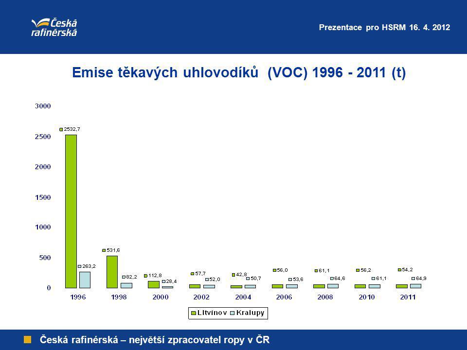 Emise těkavých uhlovodíků (VOC) 1996 - 2011 (t) Prezentace pro HSRM 16. 4. 2012 Česká rafinérská – největší zpracovatel ropy v ČR
