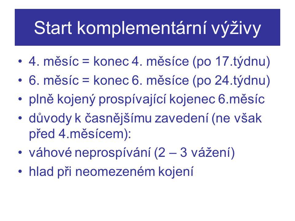 Start komplementární výživy 4. měsíc = konec 4. měsíce (po 17.týdnu) 6. měsíc = konec 6. měsíce (po 24.týdnu) plně kojený prospívající kojenec 6.měsíc