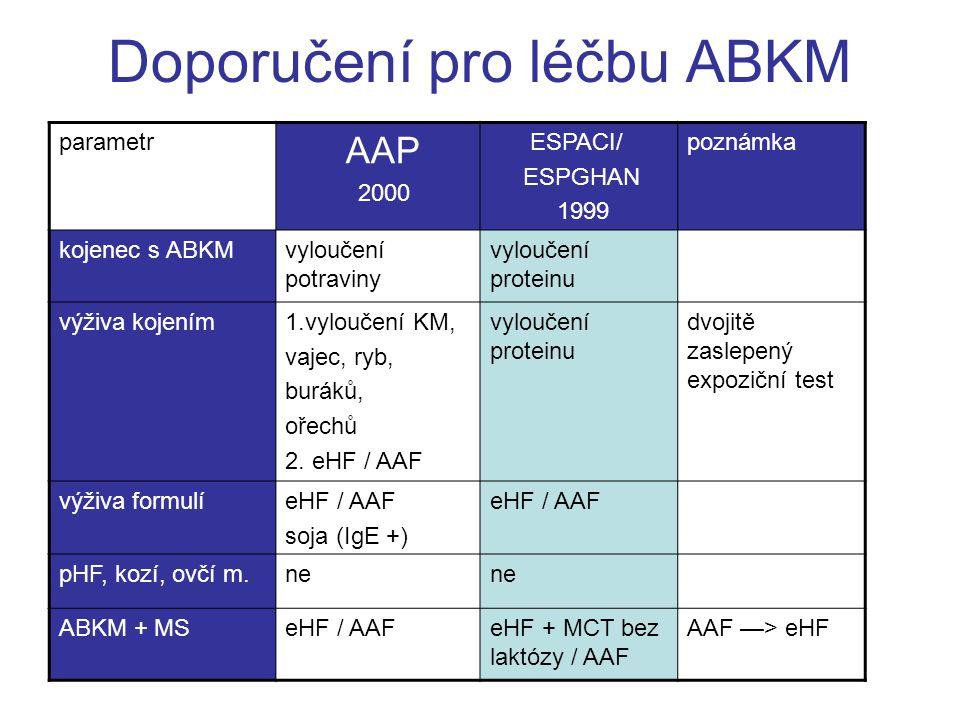 Doporučení pro léčbu ABKM parametr AAP 2000 ESPACI/ ESPGHAN 1999 poznámka kojenec s ABKMvyloučení potraviny vyloučení proteinu výživa kojením1.vylouče