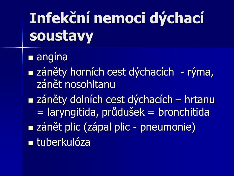 Infekční nemoci dýchací soustavy angína angína záněty horních cest dýchacích - rýma, zánět nosohltanu záněty horních cest dýchacích - rýma, zánět nosohltanu záněty dolních cest dýchacích – hrtanu = laryngitida, průdušek = bronchitida záněty dolních cest dýchacích – hrtanu = laryngitida, průdušek = bronchitida zánět plic (zápal plic - pneumonie) zánět plic (zápal plic - pneumonie) tuberkulóza tuberkulóza