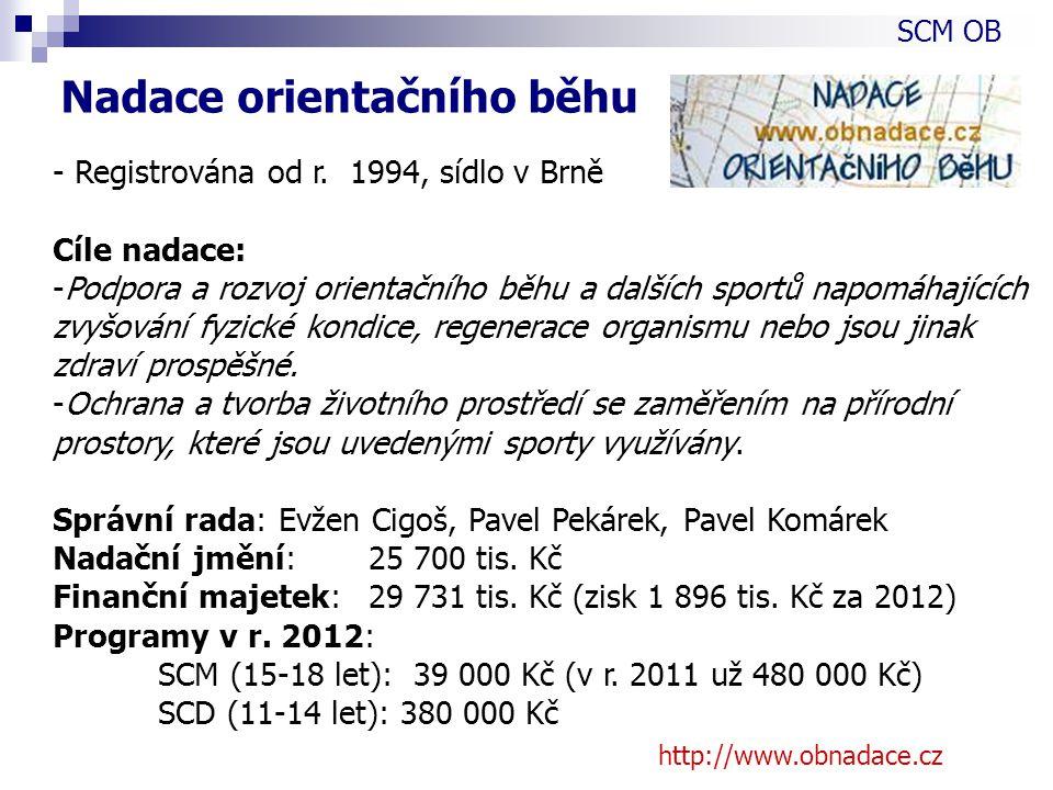 http://www.obnadace.cz - Registrována od r.
