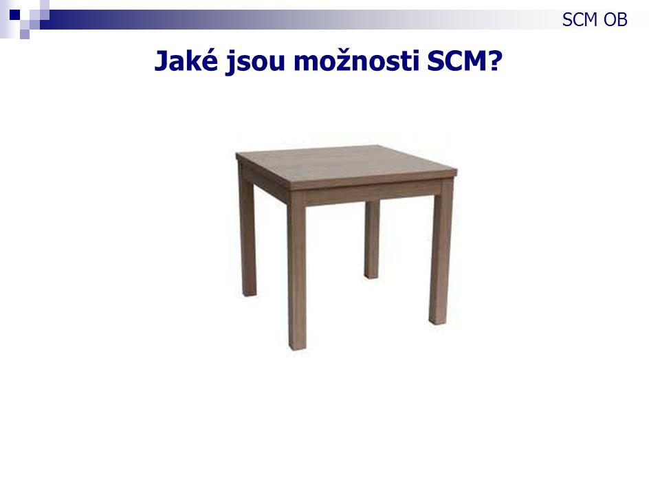 SCM OB Jaké jsou možnosti SCM