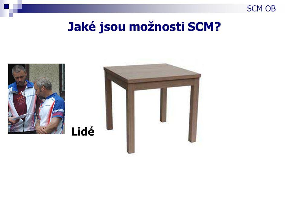 Lidé SCM OB Jaké jsou možnosti SCM