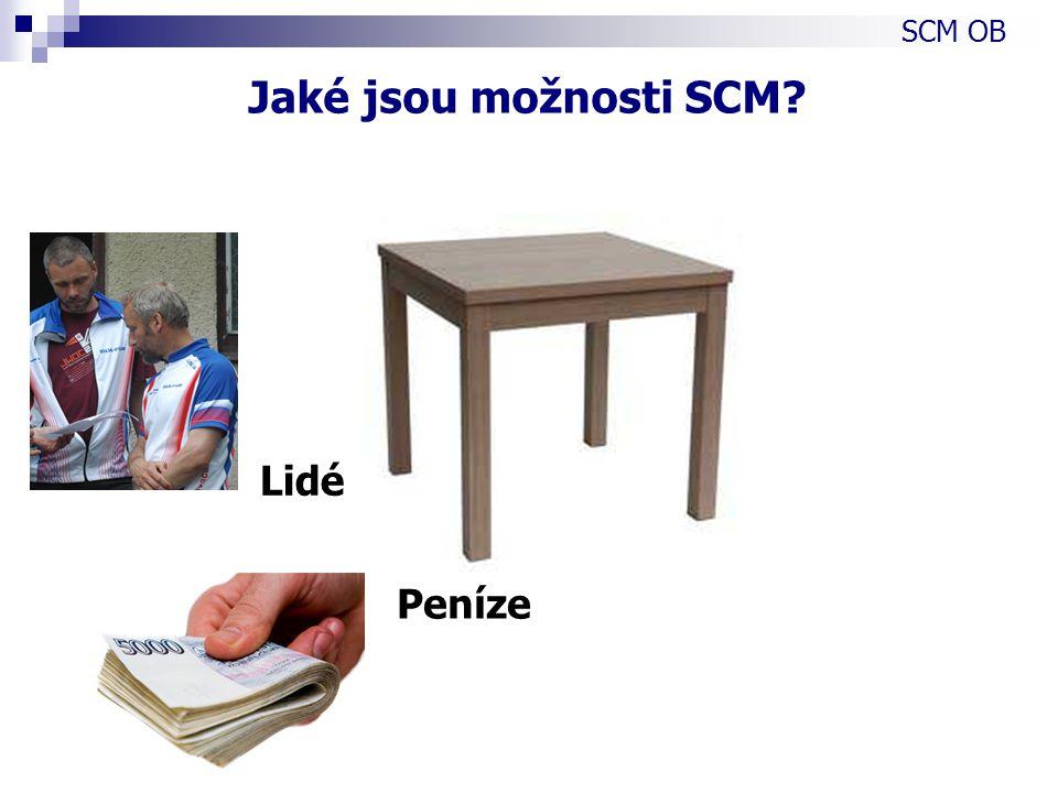 Lidé SCM OB Jaké jsou možnosti SCM Peníze