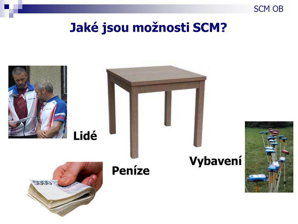 Lidé SCM OB Jaké jsou možnosti SCM Vybavení Peníze