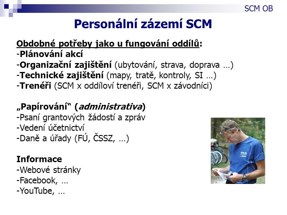 """SCM OB Personální zázemí SCM Obdobné potřeby jako u fungování oddílů: -Plánování akcí -Organizační zajištění (ubytování, strava, doprava …) -Technické zajištění (mapy, tratě, kontroly, SI …) -Trenéři (SCM x oddíloví trenéři, SCM x závodníci) """"Papírování (administrativa) -Psaní grantových žádostí a zpráv -Vedení účetnictví -Daně a úřady (FÚ, ČSSZ, …) Informace -Webové stránky -Facebook, … -YouTube, …"""