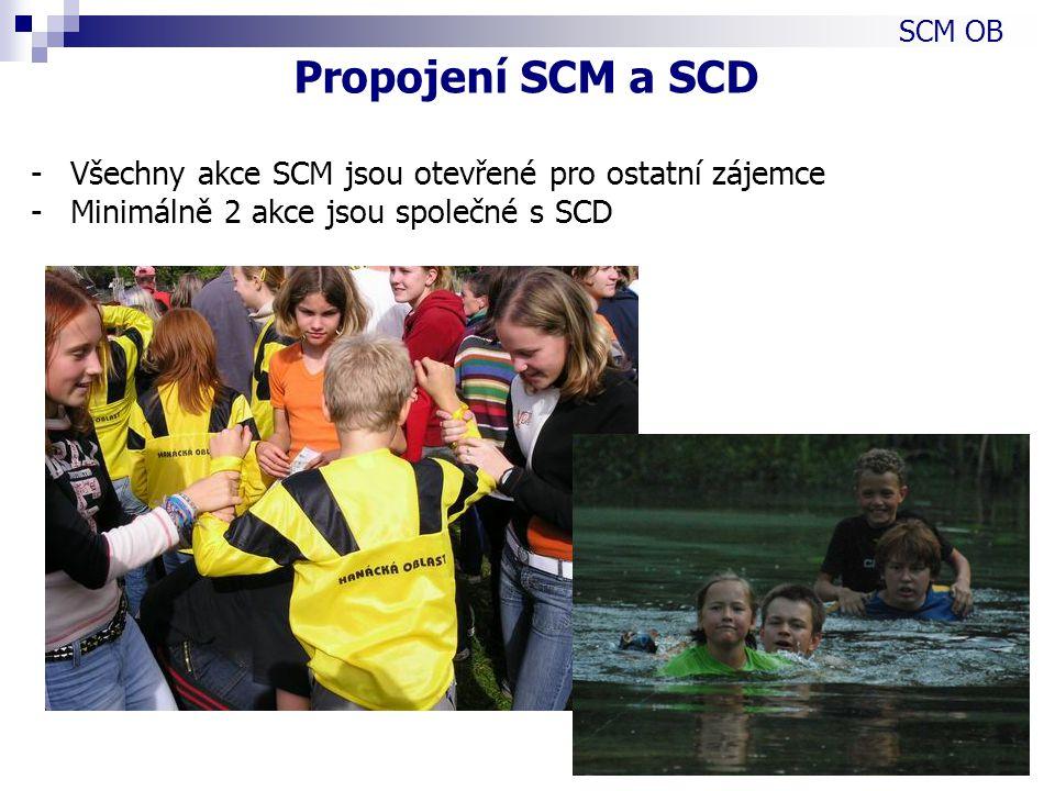 -Všechny akce SCM jsou otevřené pro ostatní zájemce -Minimálně 2 akce jsou společné s SCD SCM OB Propojení SCM a SCD