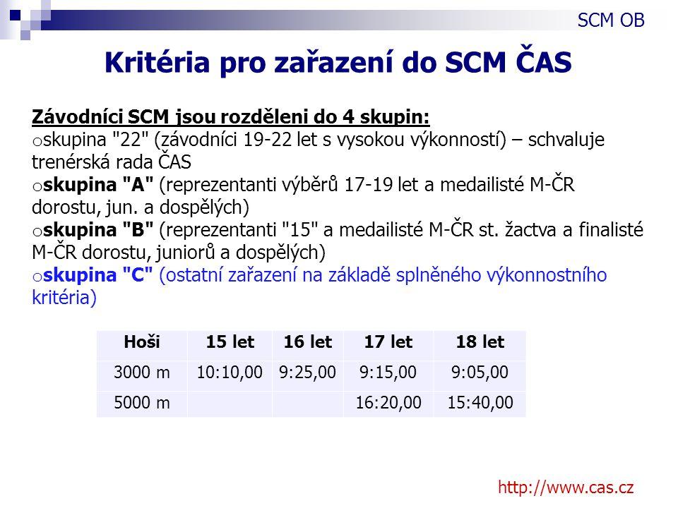 Závodníci SCM jsou rozděleni do 4 skupin: o skupina 22 (závodníci 19-22 let s vysokou výkonností) – schvaluje trenérská rada ČAS o skupina A (reprezentanti výběrů 17-19 let a medailisté M-ČR dorostu, jun.