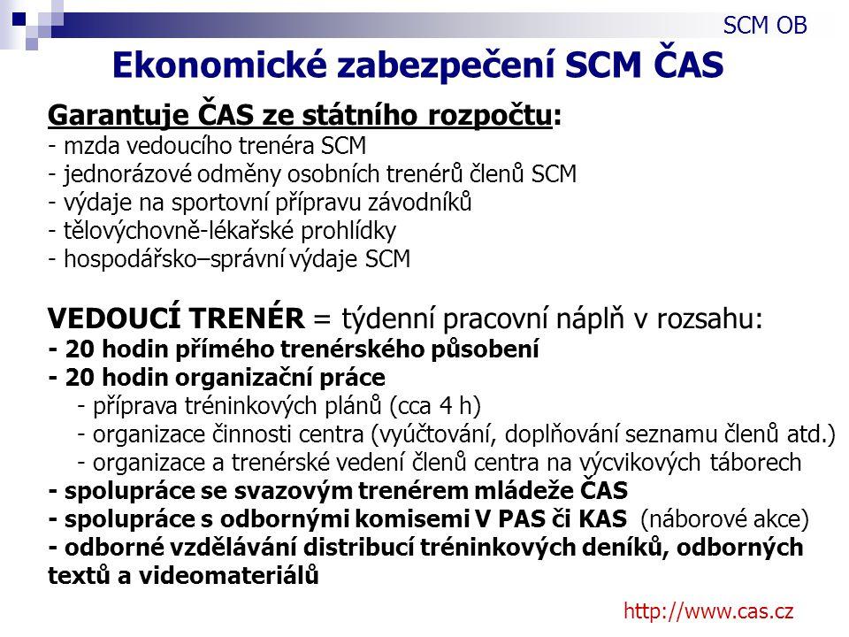 Garantuje ČAS ze státního rozpočtu: - mzda vedoucího trenéra SCM - jednorázové odměny osobních trenérů členů SCM - výdaje na sportovní přípravu závodníků - tělovýchovně-lékařské prohlídky - hospodářsko–správní výdaje SCM VEDOUCÍ TRENÉR = týdenní pracovní náplň v rozsahu: - 20 hodin přímého trenérského působení - 20 hodin organizační práce - příprava tréninkových plánů (cca 4 h) - organizace činnosti centra (vyúčtování, doplňování seznamu členů atd.) - organizace a trenérské vedení členů centra na výcvikových táborech - spolupráce se svazovým trenérem mládeže ČAS - spolupráce s odbornými komisemi V PAS či KAS (náborové akce) - odborné vzdělávání distribucí tréninkových deníků, odborných textů a videomateriálů SCM OB Ekonomické zabezpečení SCM ČAS http://www.cas.cz