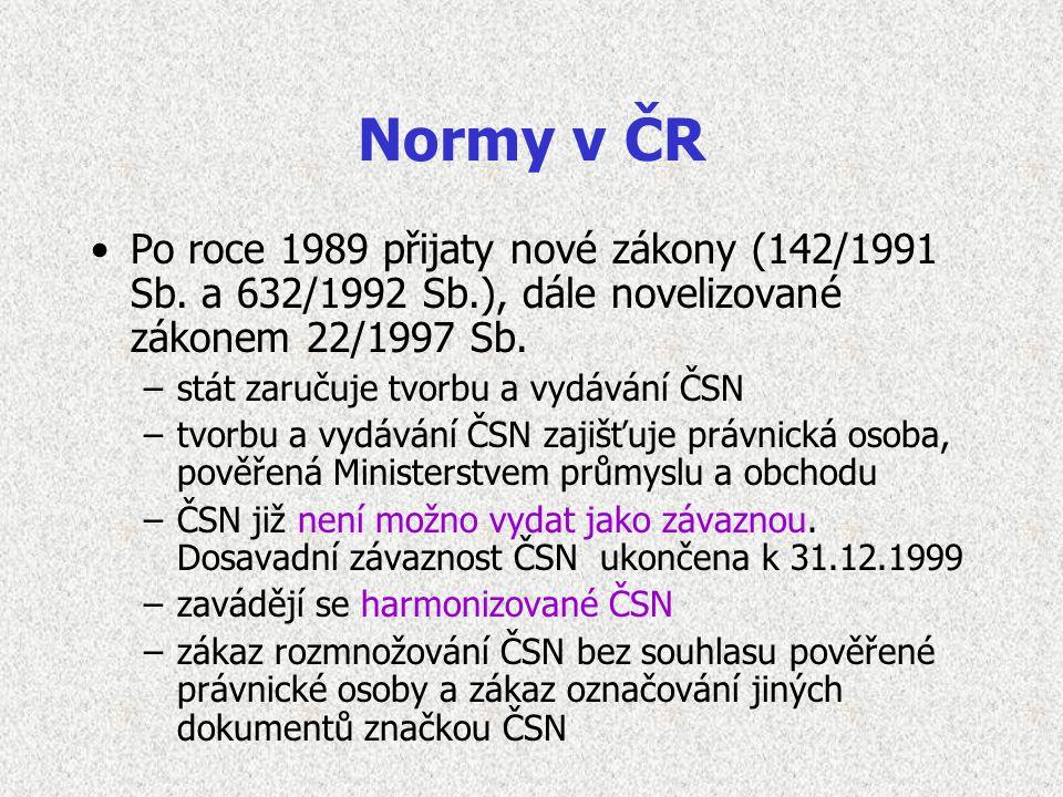 Normy v ČR Po roce 1989 přijaty nové zákony (142/1991 Sb.