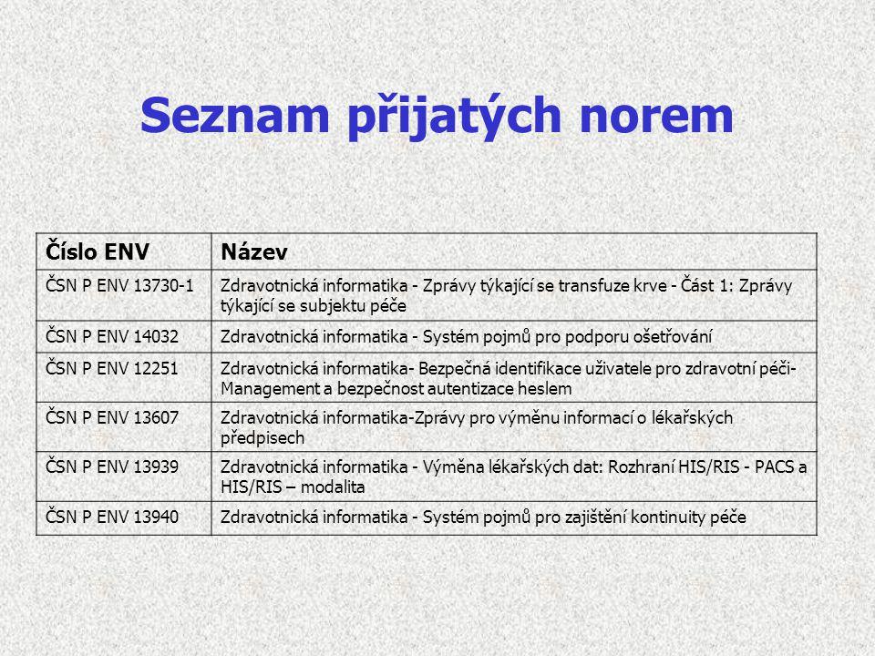 Seznam přijatých norem Číslo ENVNázev ČSN P ENV 13730-1Zdravotnická informatika - Zprávy týkající se transfuze krve - Část 1: Zprávy týkající se subje