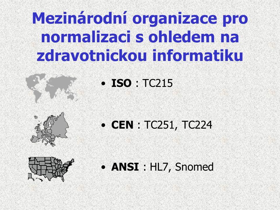 Mezinárodní organizace pro normalizaci s ohledem na zdravotnickou informatiku ISO : TC215 CEN : TC251, TC224 ANSI : HL7, Snomed
