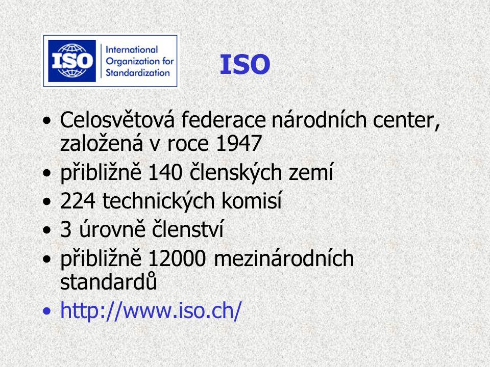 ISO Celosvětová federace národních center, založená v roce 1947 přibližně 140 členských zemí 224 technických komisí 3 úrovně členství přibližně 12000 mezinárodních standardů http://www.iso.ch/