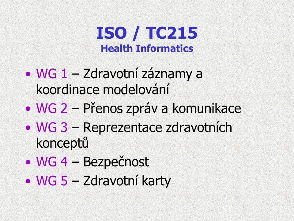 ISO / TC215 Health Informatics WG 1 – Zdravotní záznamy a koordinace modelování WG 2 – Přenos zpráv a komunikace WG 3 – Reprezentace zdravotních konce