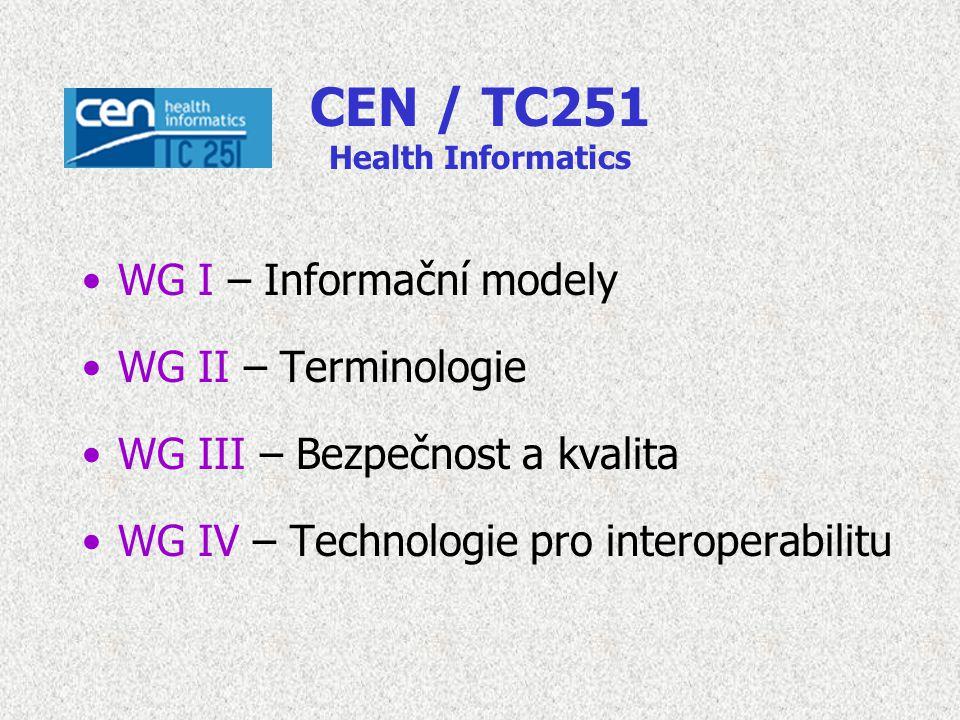 CEN / TC251 Health Informatics WG I – Informační modely WG II – Terminologie WG III – Bezpečnost a kvalita WG IV – Technologie pro interoperabilitu