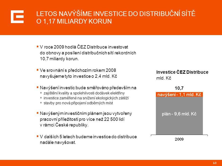 10 LETOS NAVÝŠÍME INVESTICE DO DISTRIBUČNÍ SÍTĚ O 1,17 MILIARDY KORUN  V roce 2009 hodlá ČEZ Distribuce investovat do obnovy a posílení distribučních