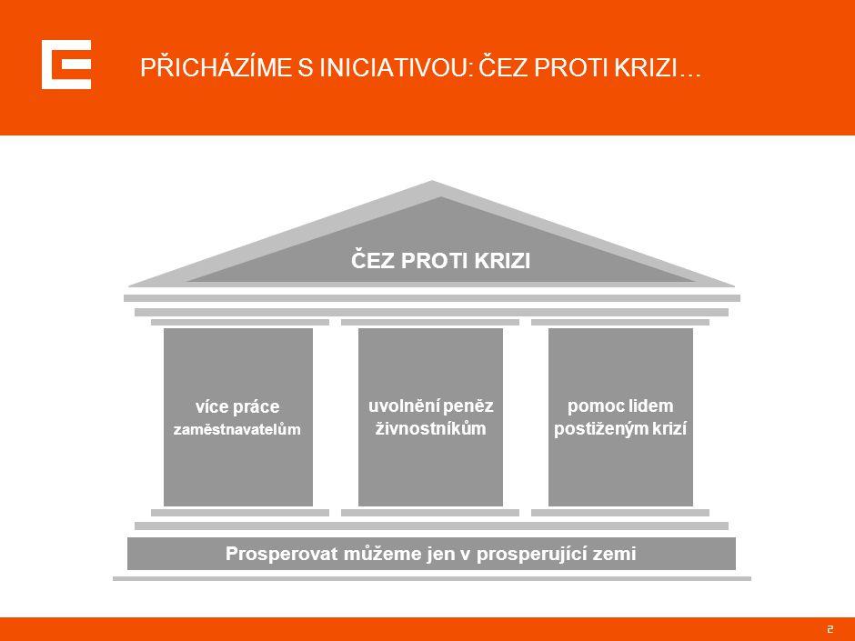 13 UVOLNĚNÍ PENĚZ ŽIVNOSTNÍKŮM ČEZ nabídne malým podnikatelům možnost posunout si placení záloh o měsíc: uvolnění až 800 milionů korun v roce 2009.