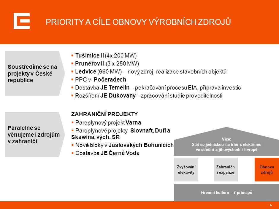 6 PRIORITY A CÍLE OBNOVY VÝROBNÍCH ZDROJŮ  Tušimice II (4x 200 MW)  Prunéřov II (3 x 250 MW)  Ledvice (660 MW) – nový zdroj -realizace stavebních o