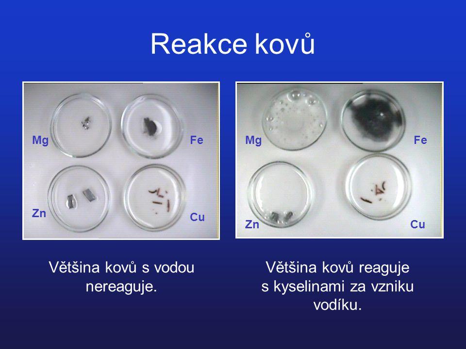 Reakce kovů Většina kovů s vodou nereaguje. MgFe Zn Cu MgFe ZnCu Většina kovů reaguje s kyselinami za vzniku vodíku.