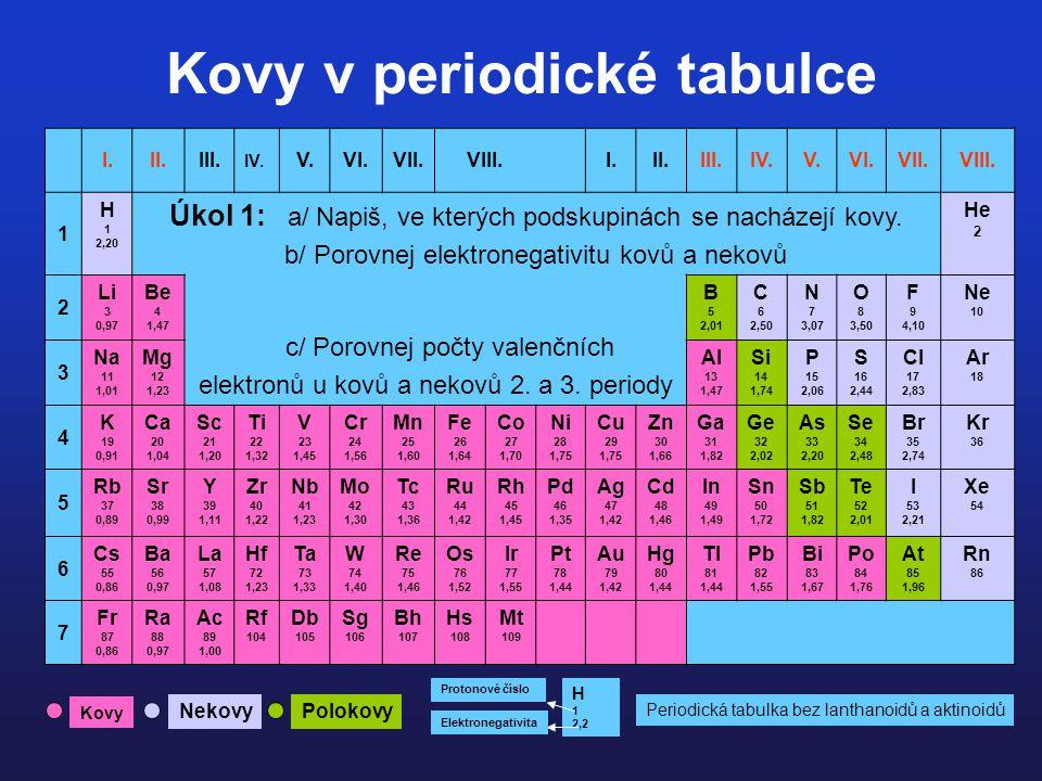 Kontrola úkolu 1 a/ Kovy se nacházejí ve všech vedlejších podskupinách, dále v I.A (kromě vodíku), v II.A podskupině, ve III.A (kromě bóru), ve IV.A Sn a Pb, v V.A Sb a v VI.A Te.