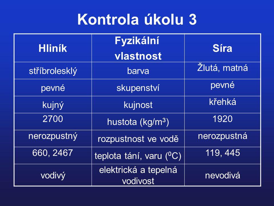 Veškeré použité obrázky pocházejí z wikimedia commons nebo z vlastních zdrojů Obrázek 1: Nametal.JPG.jpg [online].